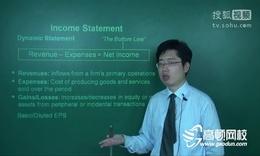 CFA一级财务报表分析
