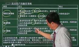 2015中级会计职称财务管理串讲(赵章文) 第6讲 营运资金管理及成本管理