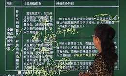 2015中级会计职称 实务串讲(张京) 第4讲 第九章(下)