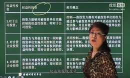 2015中级会计职称 实务串讲(张京) 第2讲 第五章至第七章