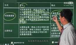 2015中级会计职称财务管理串讲(赵章文) 第4讲 筹资管理(下)