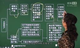 2015中级会计职称 实务串讲 (张京)第3讲 第八章至第九章(上)
