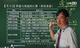 2015中级会计职称财务管理串讲(赵章文) 第2讲 财务管理基础
